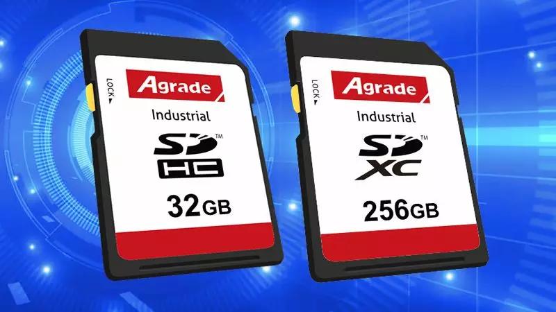 工业级SD卡在自动停车场中的应用