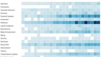 全球人工智能660亿美元融资去哪儿了?