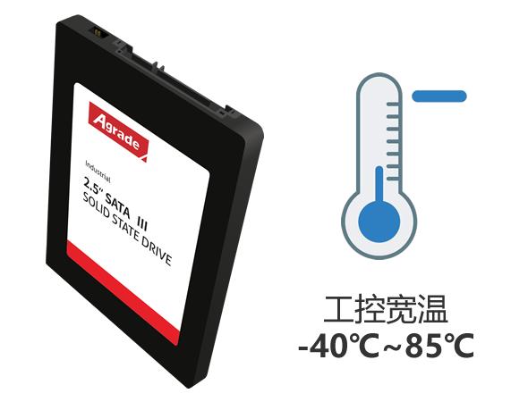 睿达存储发布最新SSD固态硬盘2