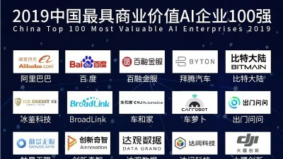 《2019年中国最具商业价值AI企业百强》榜正式发布,华为BAT等领航