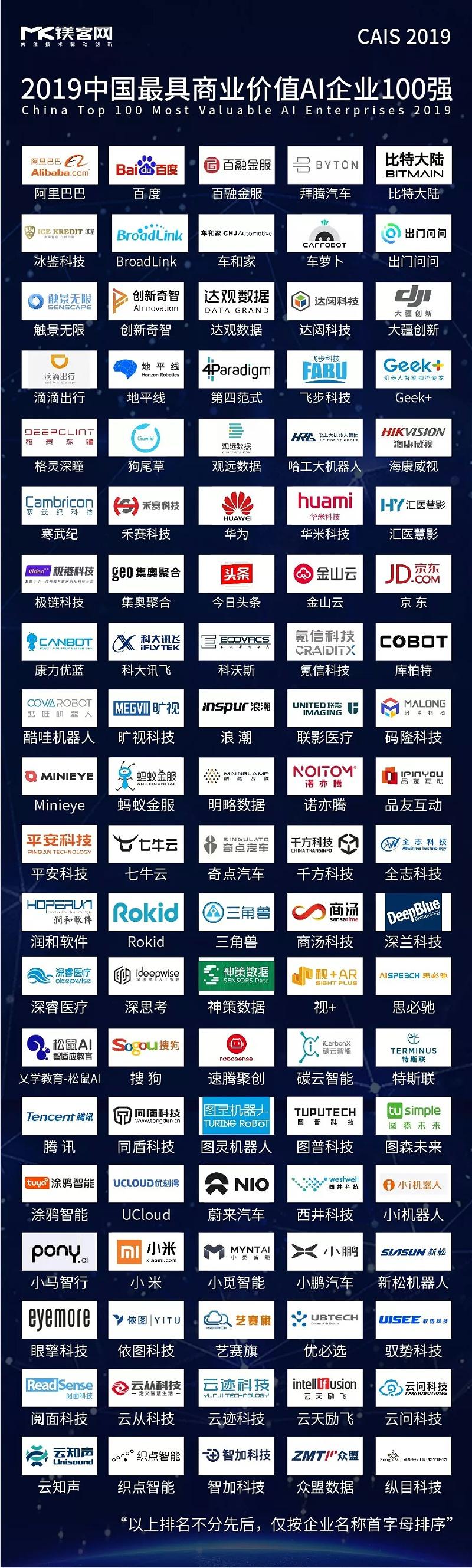 2019中国人工智能峰会
